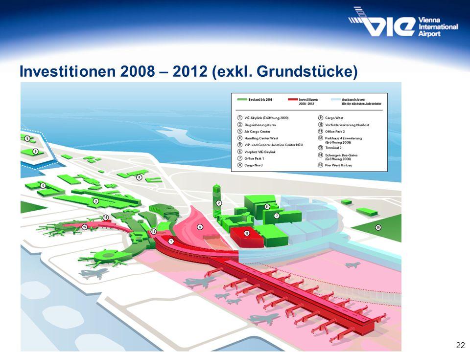 Investitionen 2008 – 2012 (exkl. Grundstücke)