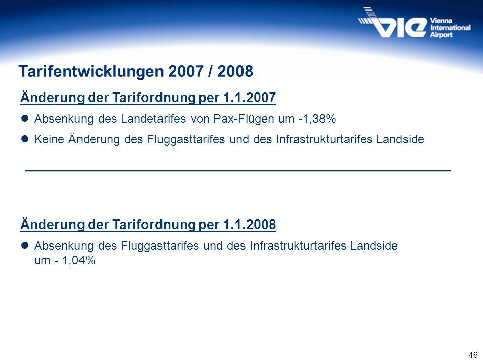 Tarifentwicklungen 2007 / 2008 Änderung der Tarifordnung per 1.1.2007