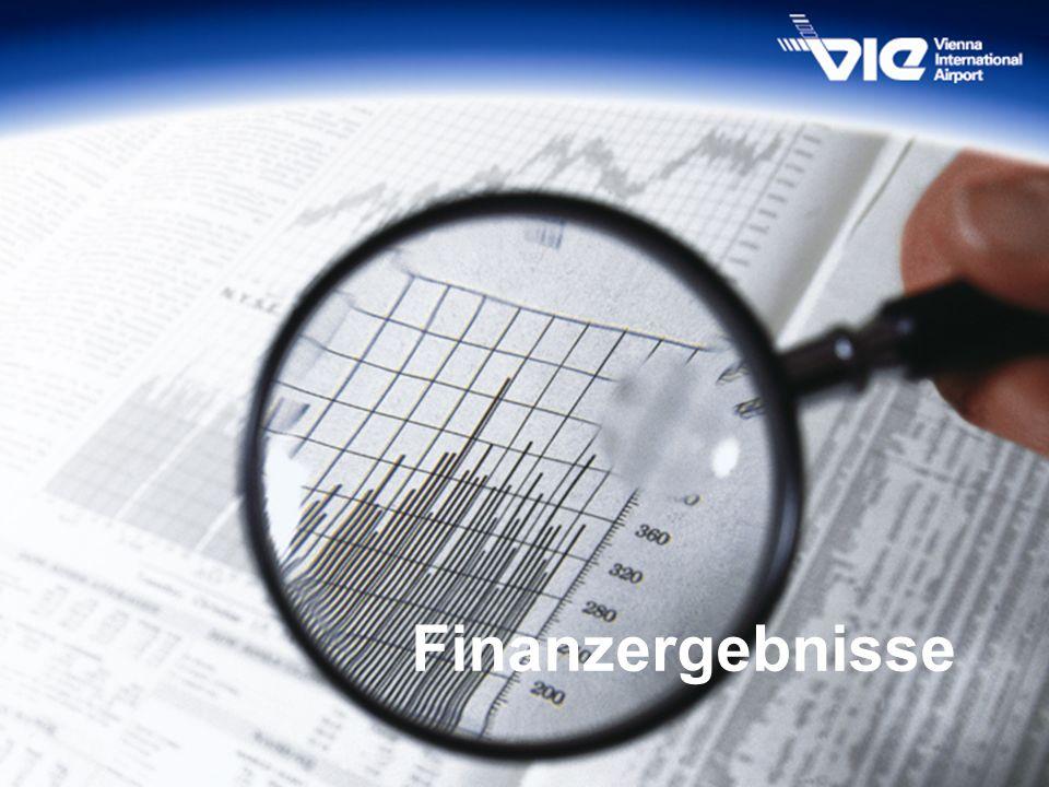 Finanzergebnisse 5