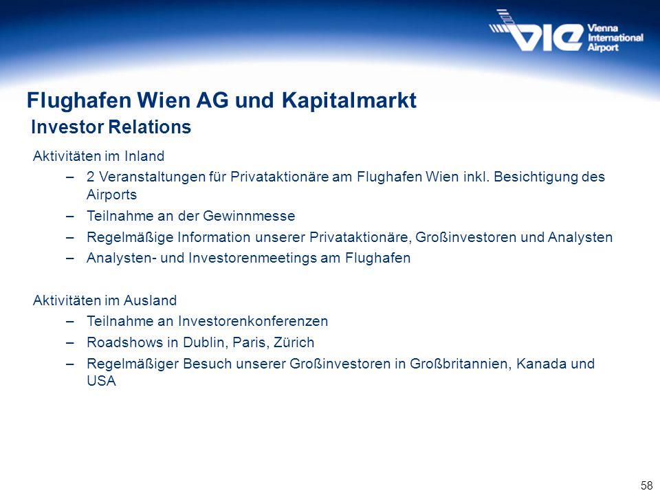 Flughafen Wien AG und Kapitalmarkt