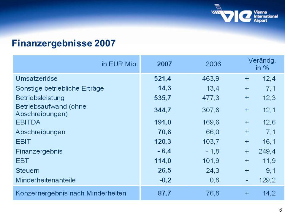 Finanzergebnisse 2007 6