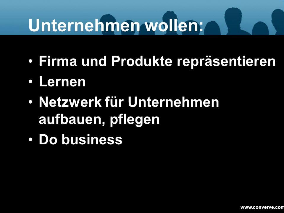 Unternehmen wollen: Firma und Produkte repräsentieren Lernen