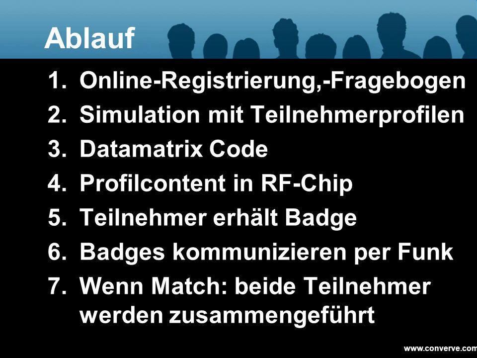 Ablauf Online-Registrierung,-Fragebogen