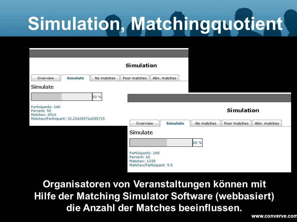 Simulation, Matchingquotient
