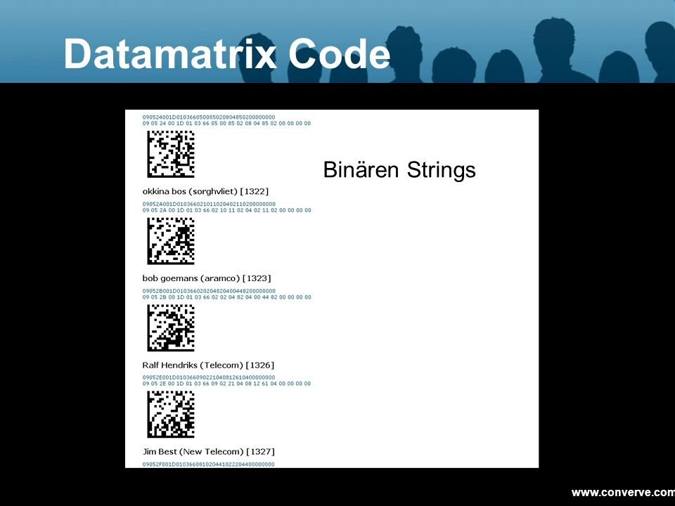 Datamatrix Code Binären Strings