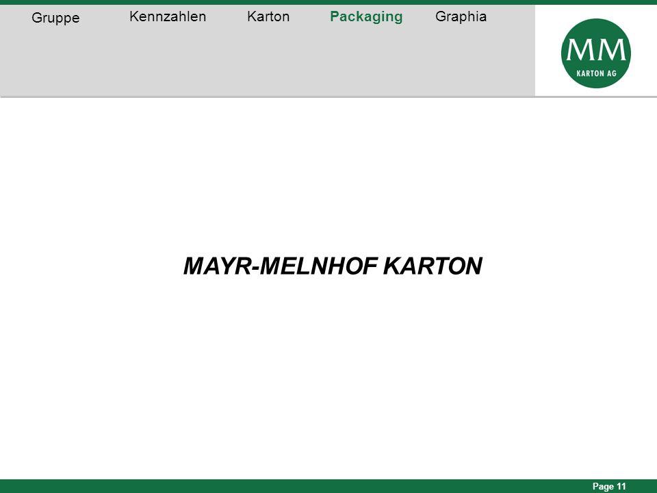 Gruppe Kennzahlen Karton Packaging Graphia MAYR-MELNHOF KARTON