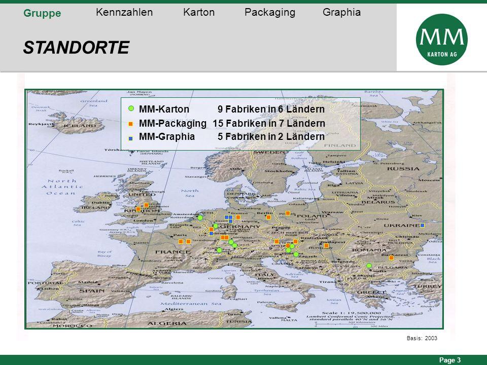 STANDORTE Gruppe Kennzahlen Karton Packaging Graphia