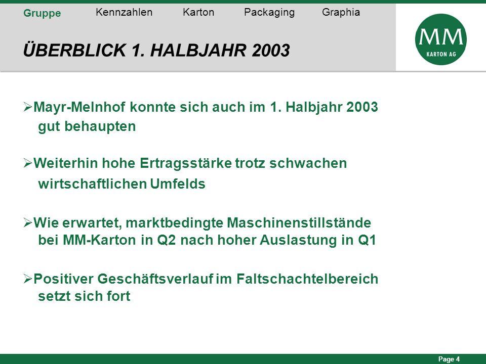 Gruppe Kennzahlen. Karton. Packaging. Graphia. ÜBERBLICK 1. HALBJAHR 2003. Mayr-Melnhof konnte sich auch im 1. Halbjahr 2003.