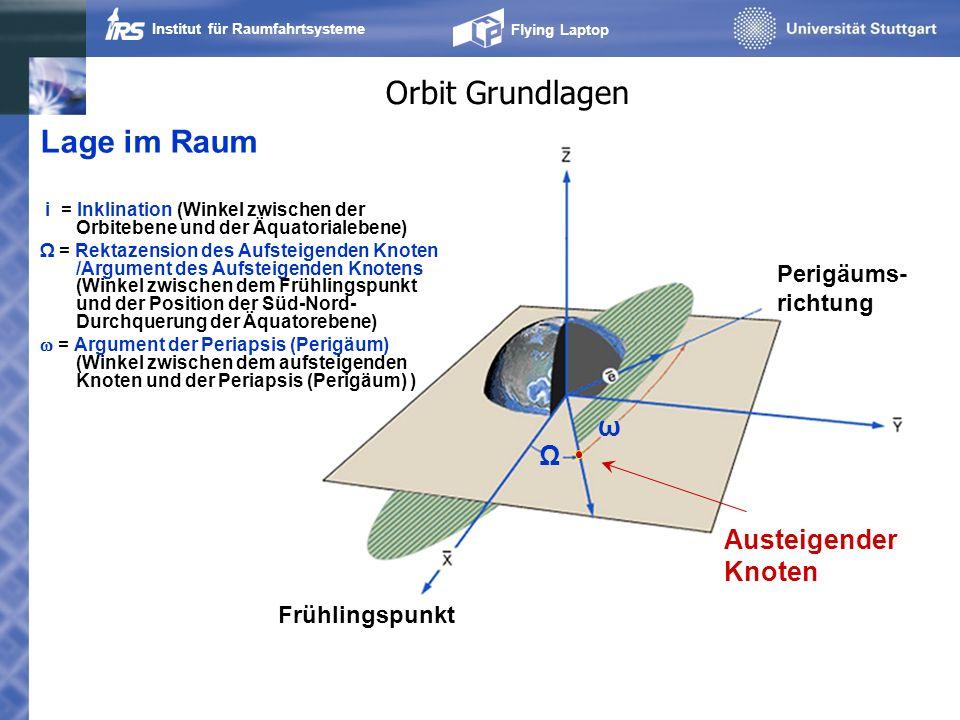 Orbit Grundlagen Lage im Raum ω Ω Austeigender Knoten