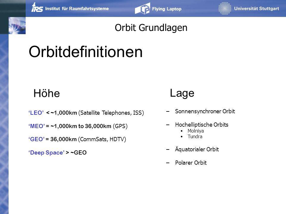 Orbitdefinitionen Höhe Lage Orbit Grundlagen