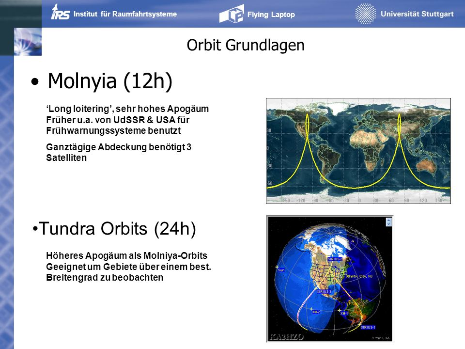 Molnyia (12h) Tundra Orbits (24h) Orbit Grundlagen