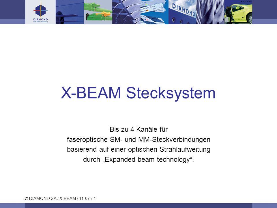X-BEAM Stecksystem Bis zu 4 Kanäle für