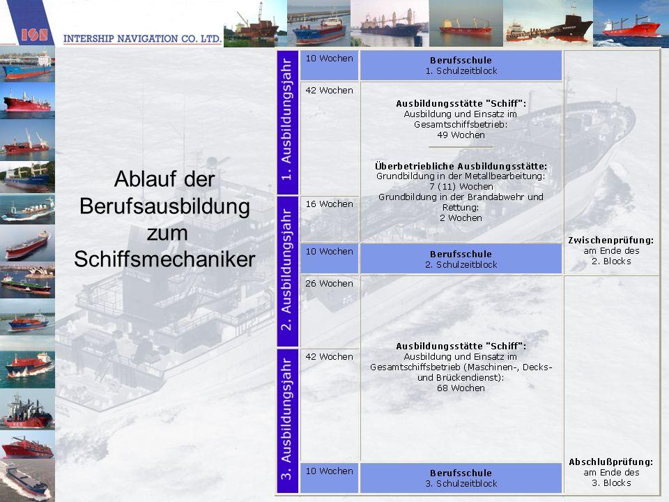 Ablauf der Berufsausbildung zum Schiffsmechaniker