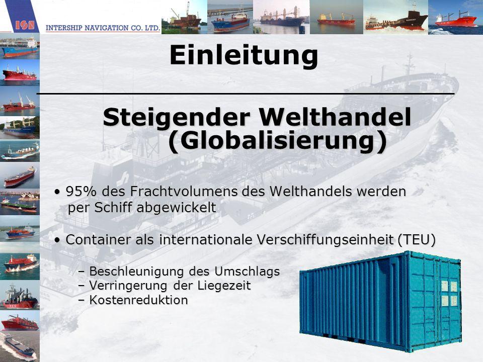 Steigender Welthandel (Globalisierung)