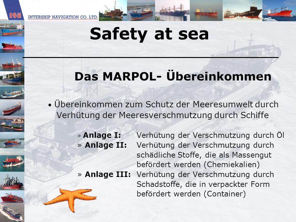 Das MARPOL- Übereinkommen