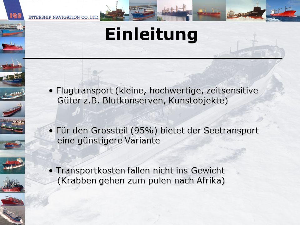Einleitung Flugtransport (kleine, hochwertige, zeitsensitive