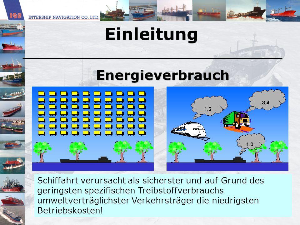 Einleitung Energieverbrauch