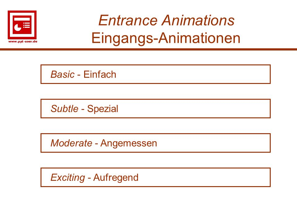 Entrance Animations Eingangs-Animationen
