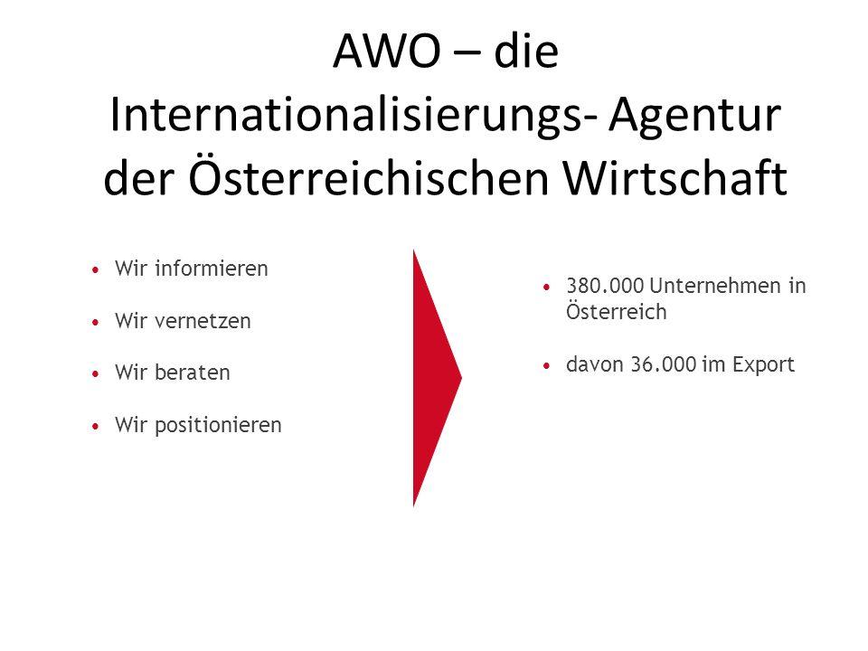 AWO – die Internationalisierungs- Agentur der Österreichischen Wirtschaft