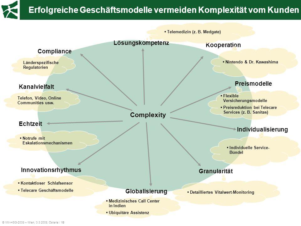 Erfolgreiche Geschäftsmodelle vermeiden Komplexität vom Kunden