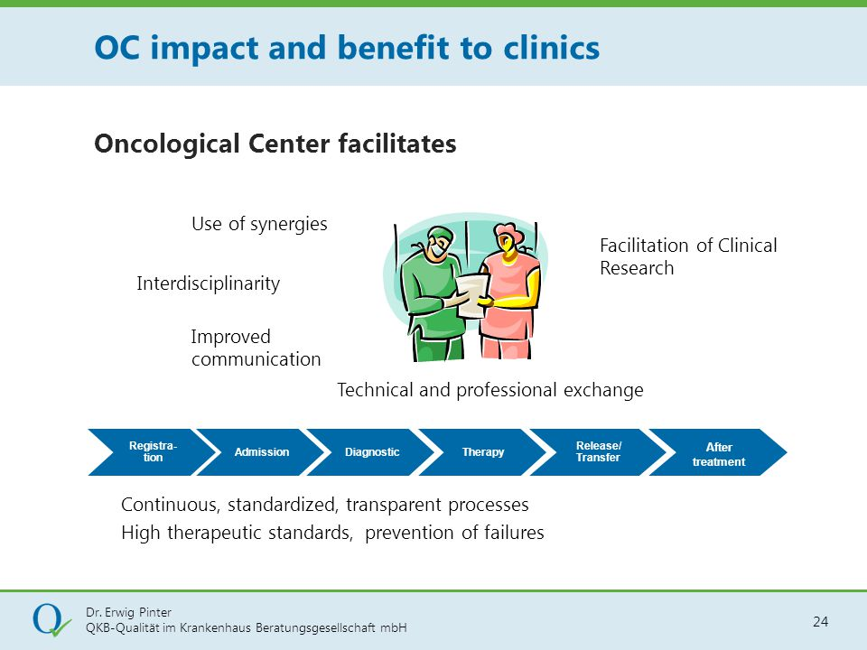 OC impact and benefit to clinics