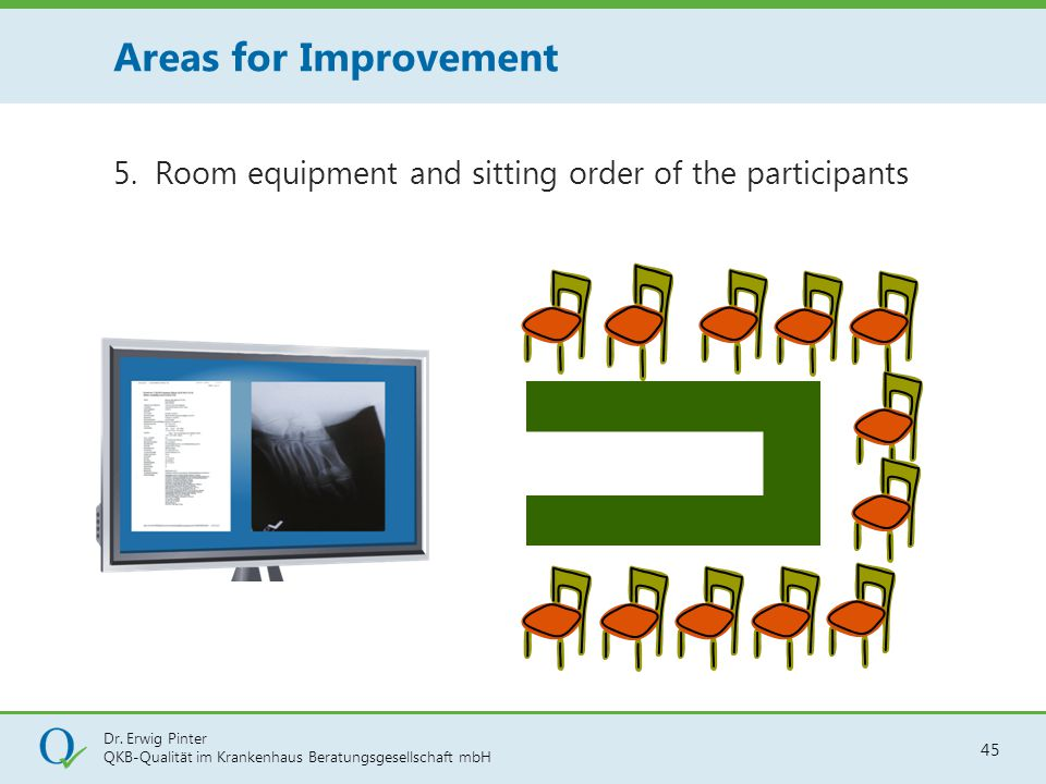 Areas for Improvement 5. Room equipment and sitting order of the participants