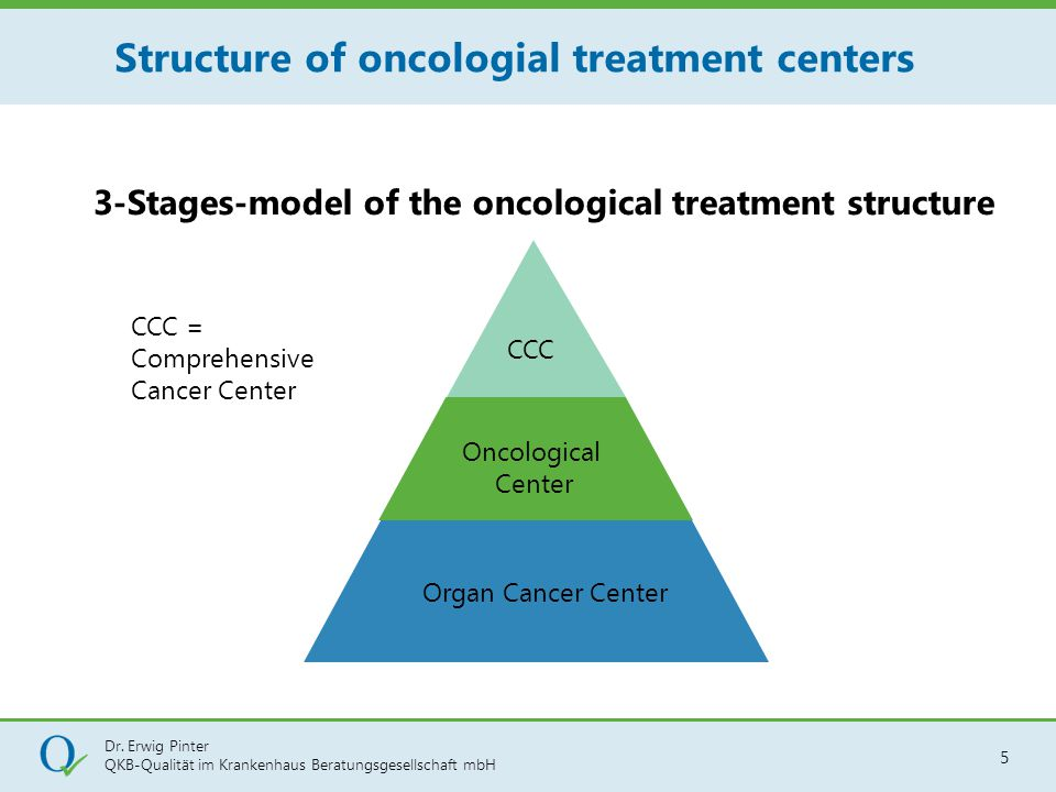 Structure of oncologial treatment centers