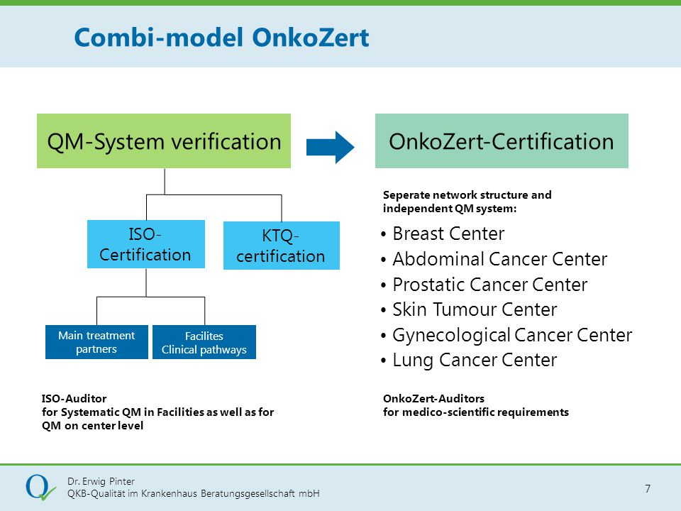 Combi-model OnkoZert QM-System verification OnkoZert-Certification