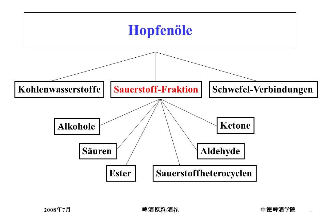Hopfenöle Kohlenwasserstoffe Sauerstoff-Fraktion Schwefel-Verbindungen