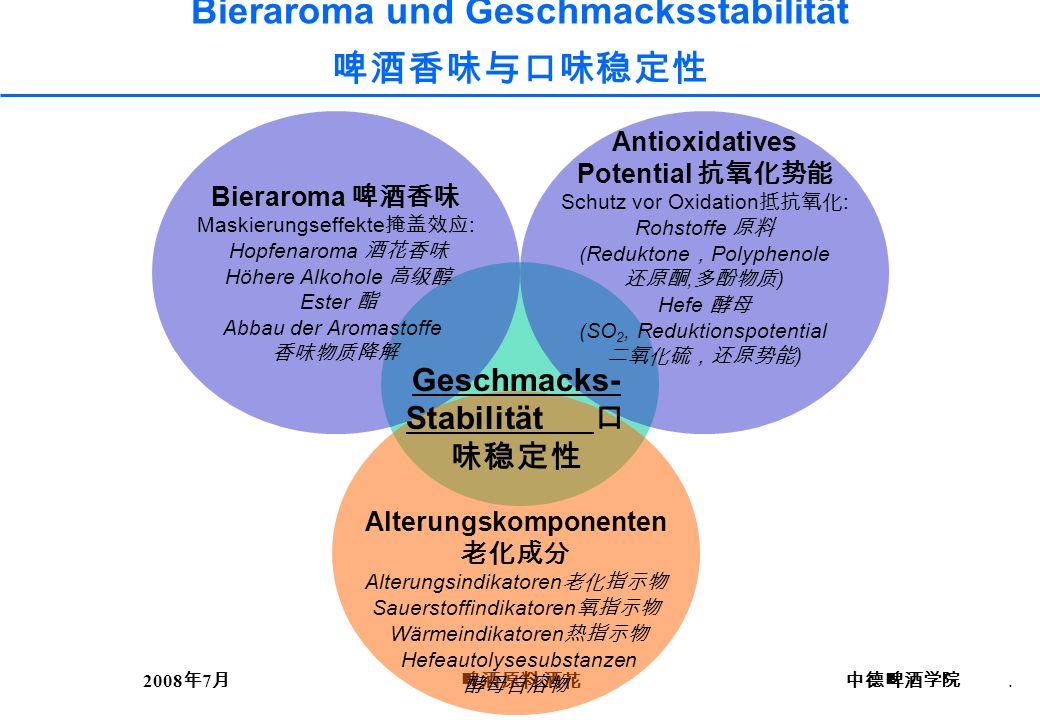 Bieraroma und Geschmacksstabilität