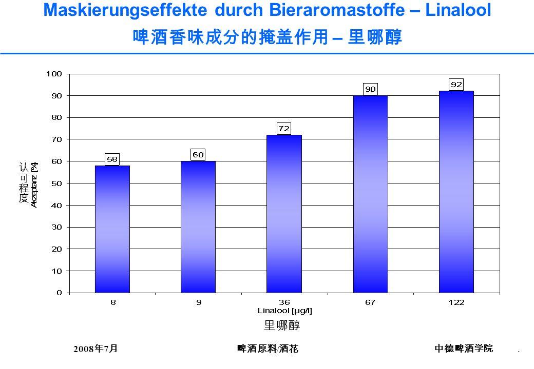 Maskierungseffekte durch Bieraromastoffe – Linalool