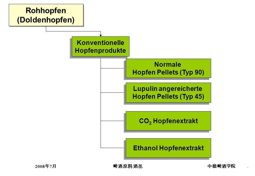 Lupulin angereicherte Ethanol Hopfenextrakt