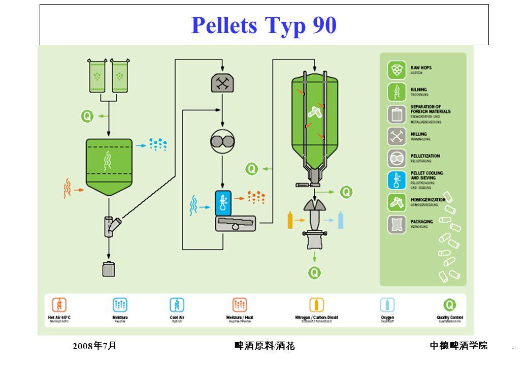 Pellets Typ 90 2008年7月 啤酒原料/酒花 中德啤酒学院 .