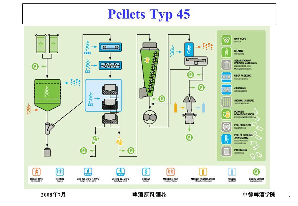 Pellets Typ 45 2008年7月 啤酒原料/酒花 中德啤酒学院 .