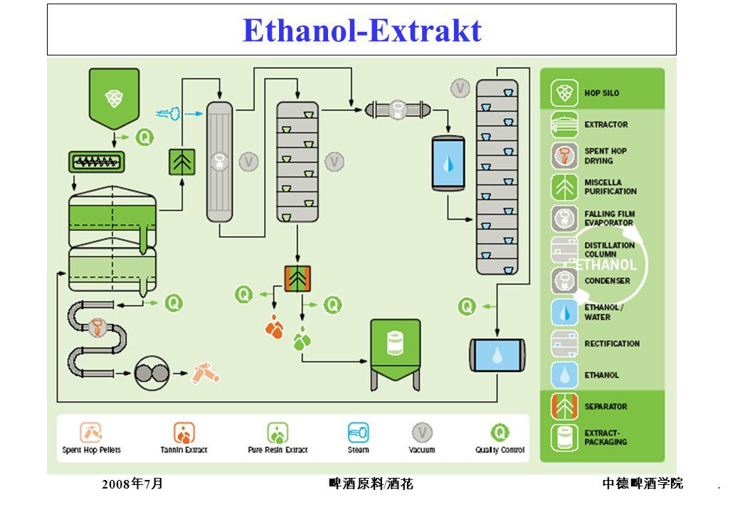 Ethanol-Extrakt 2008年7月 啤酒原料/酒花 中德啤酒学院 .