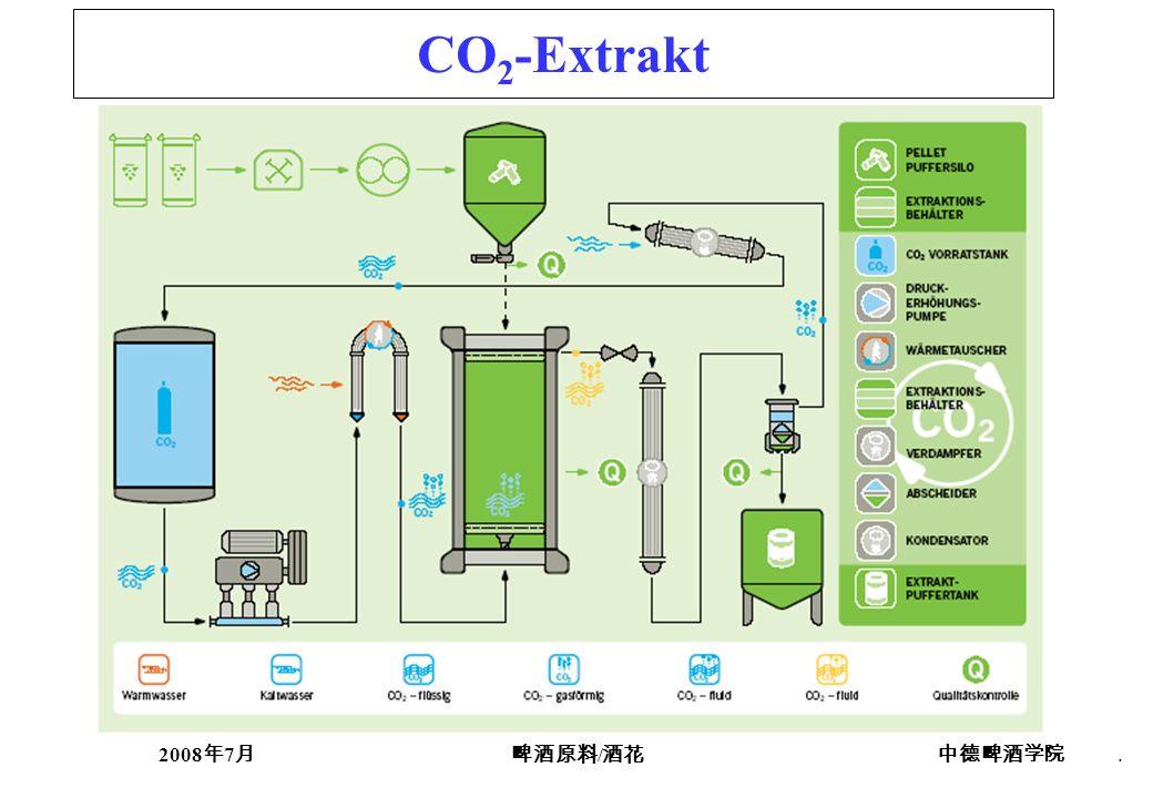 CO2-Extrakt 2008年7月 啤酒原料/酒花 中德啤酒学院 .