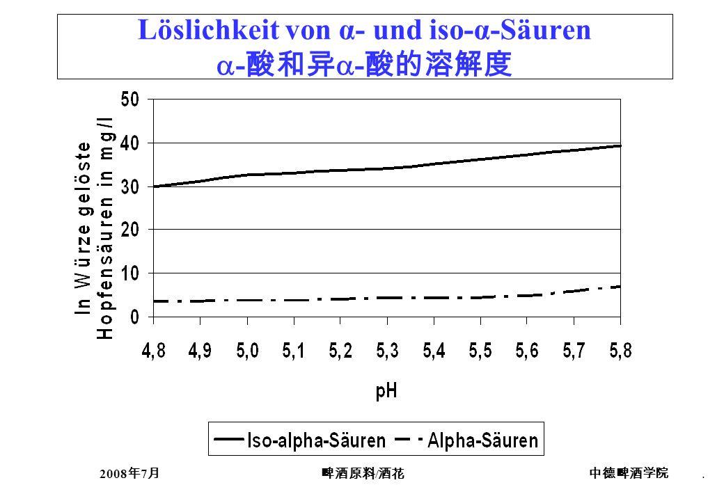 Löslichkeit von α- und iso-α-Säuren -酸和异-酸的溶解度