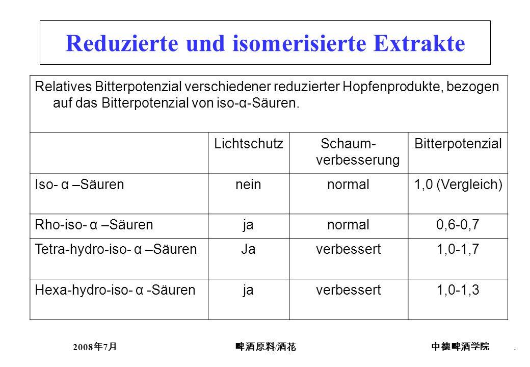 Reduzierte und isomerisierte Extrakte