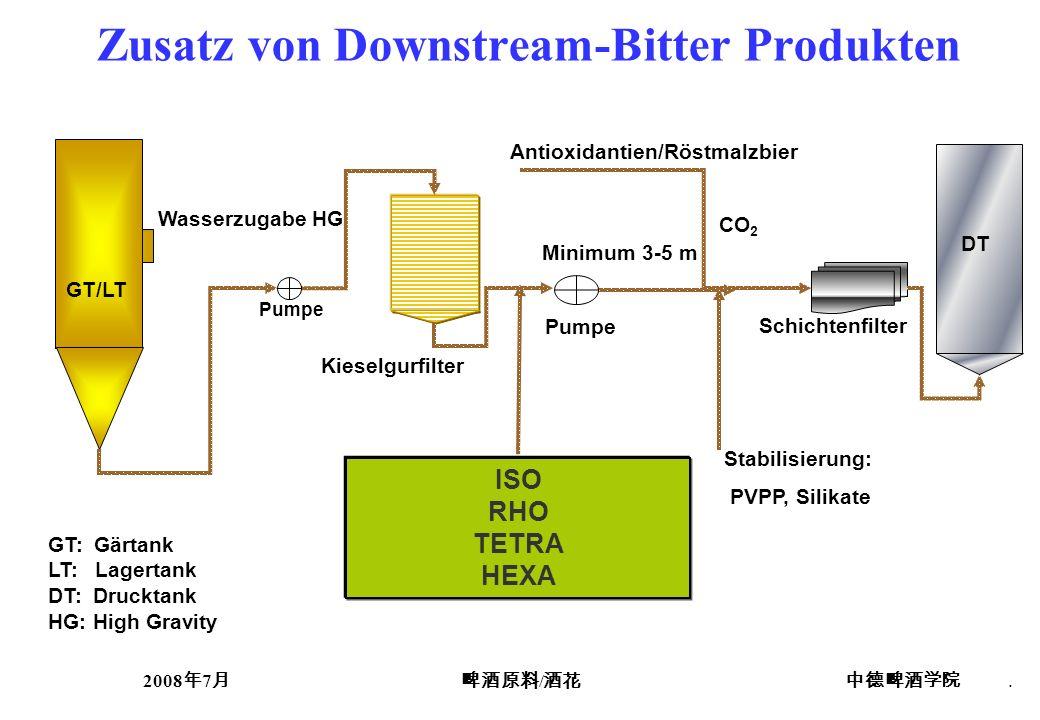 Zusatz von Downstream-Bitter Produkten