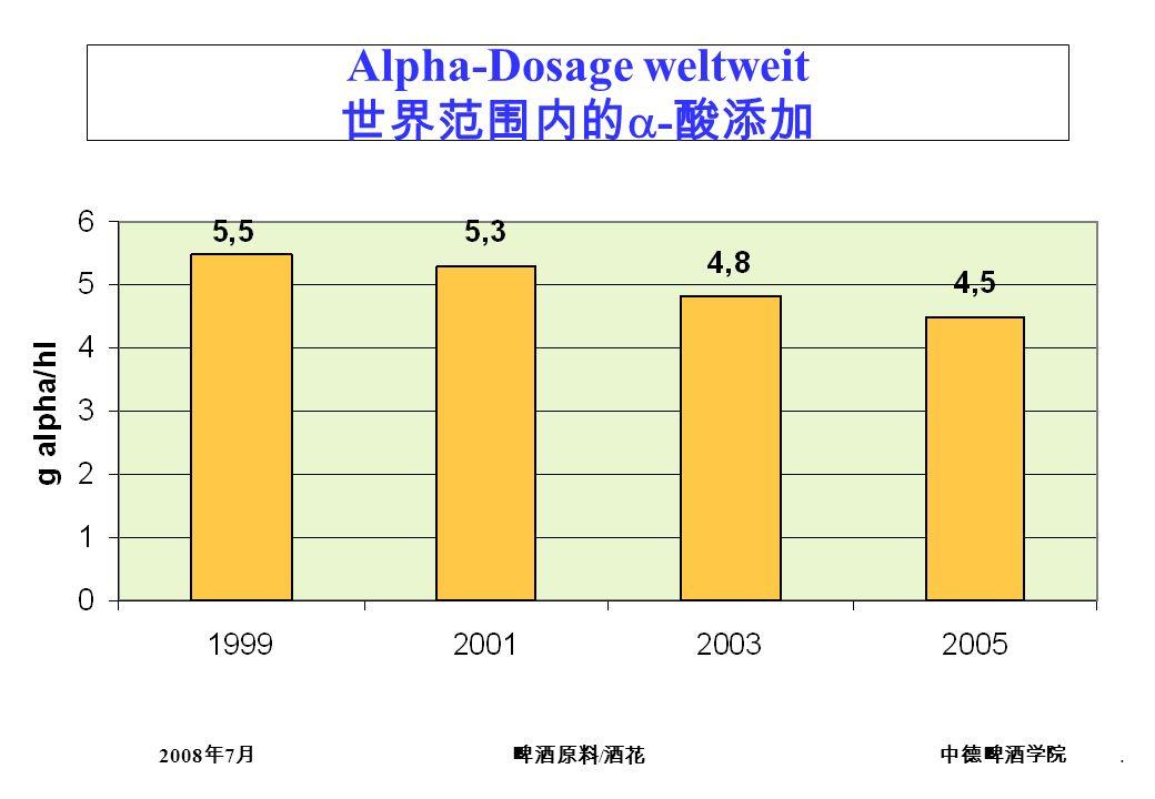 Alpha-Dosage weltweit 世界范围内的-酸添加