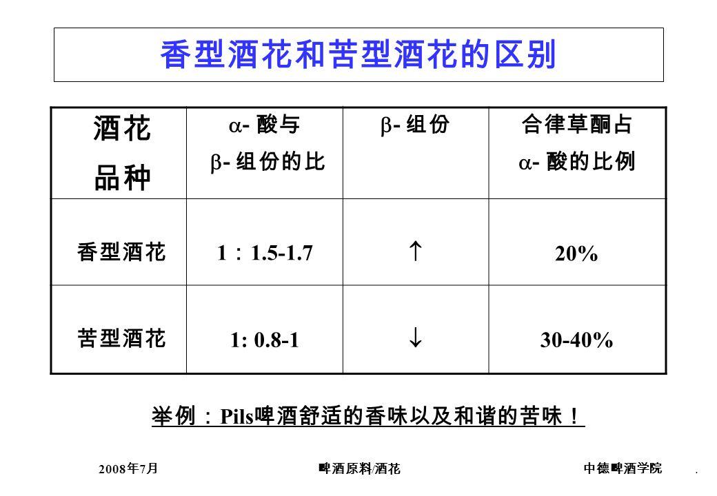 香型酒花和苦型酒花的区别 酒花 品种 - 酸与 - 组份的比 - 组份 合律草酮占 - 酸的比例 香型酒花 1:1.5-1.7 