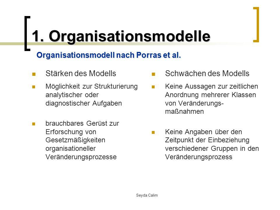 1. Organisationsmodelle