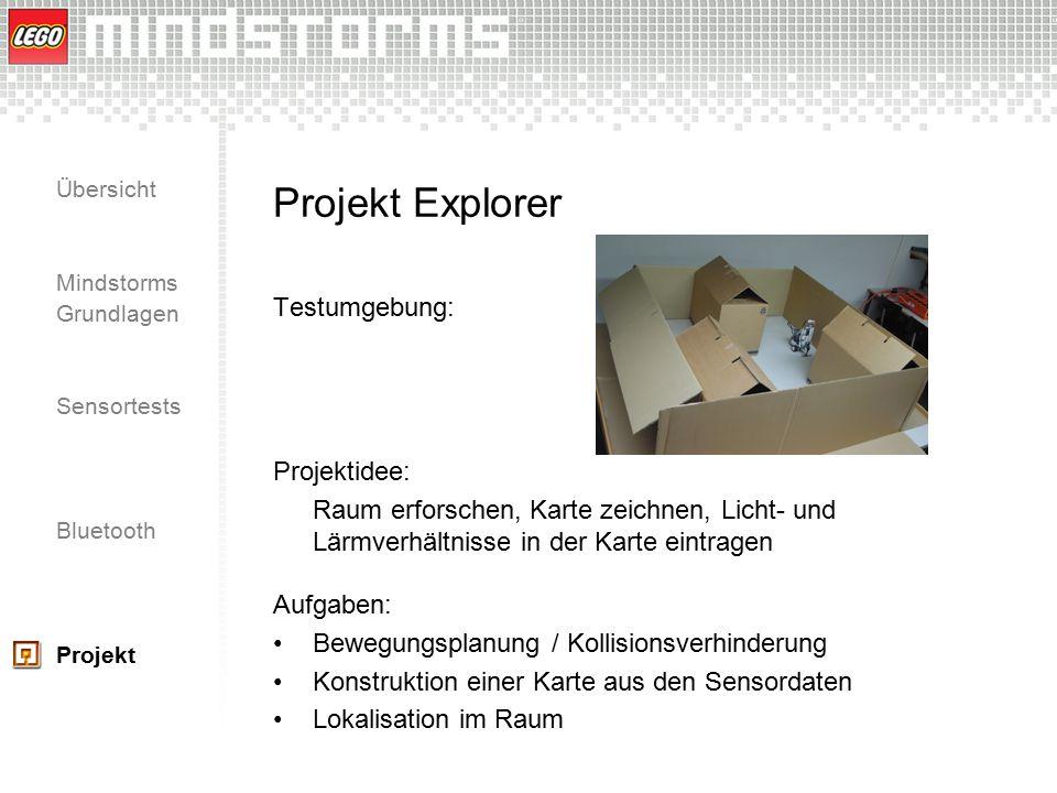 Projekt Explorer Testumgebung: Projektidee: