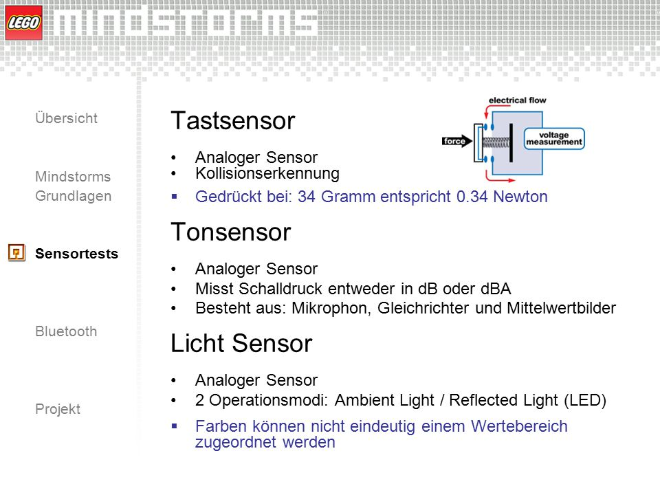 Tastsensor Tonsensor Licht Sensor Analoger Sensor Kollisionserkennung