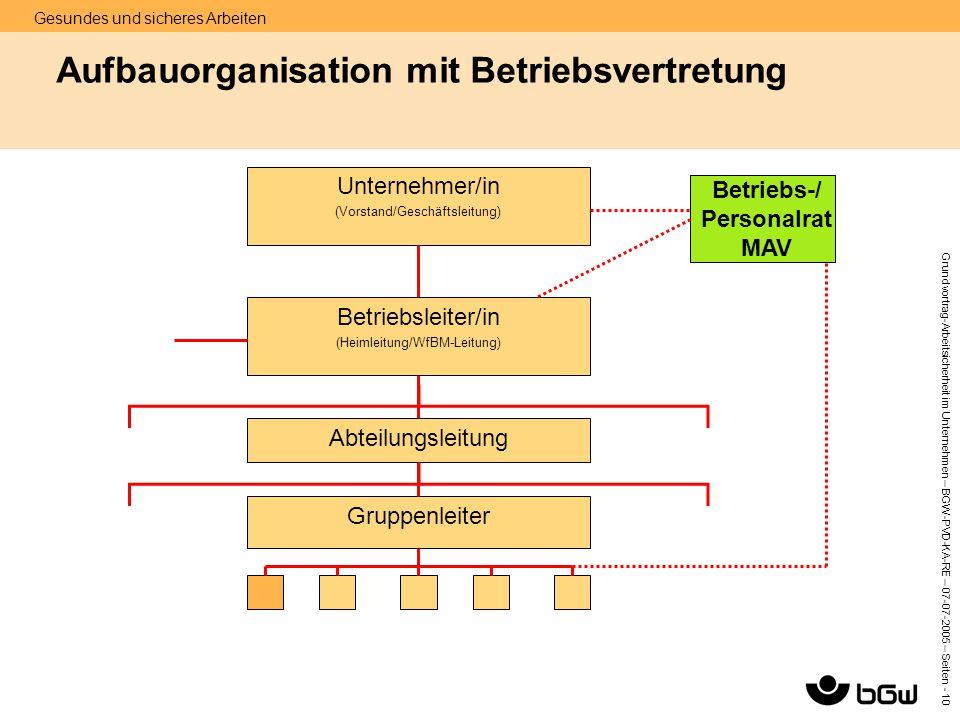 Aufbauorganisation mit Betriebsvertretung