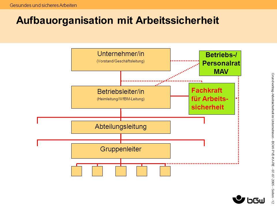 Aufbauorganisation mit Arbeitssicherheit