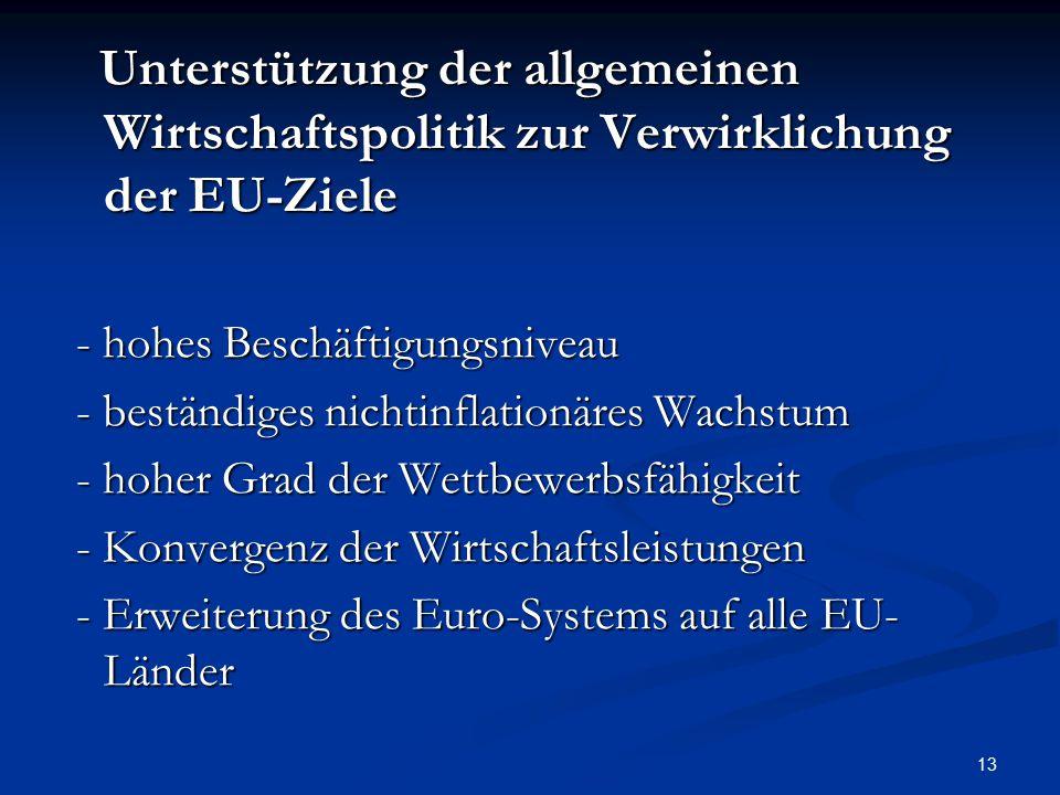Unterstützung der allgemeinen Wirtschaftspolitik zur Verwirklichung der EU-Ziele