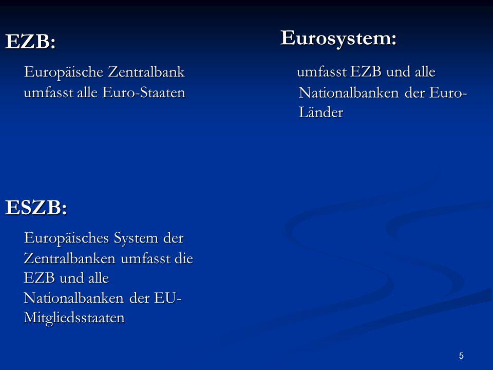 umfasst EZB und alle Nationalbanken der Euro-Länder EZB:
