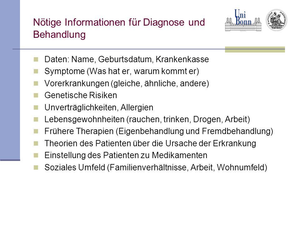 Nötige Informationen für Diagnose und Behandlung