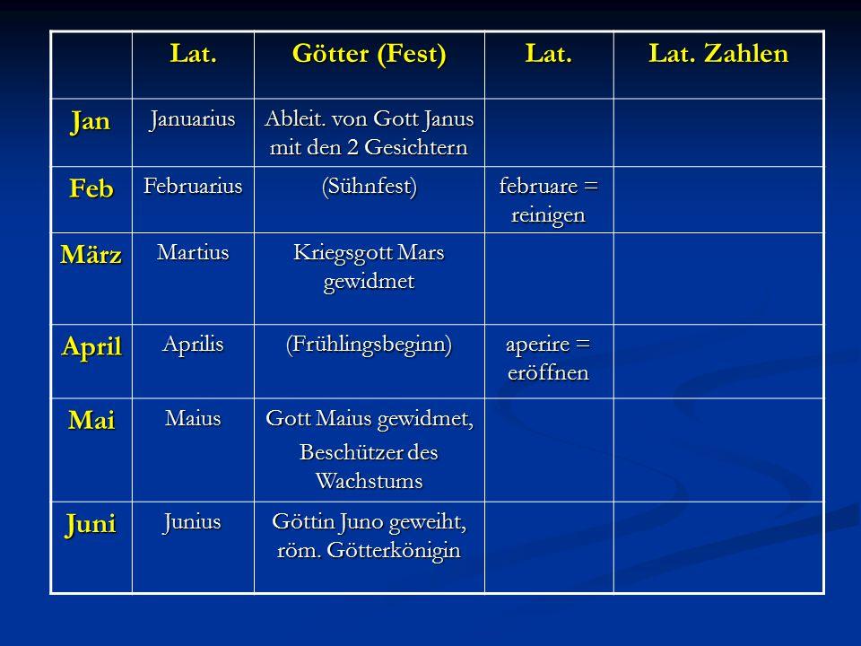 Lat. Götter (Fest) Lat. Zahlen Jan Feb März April Mai Juni